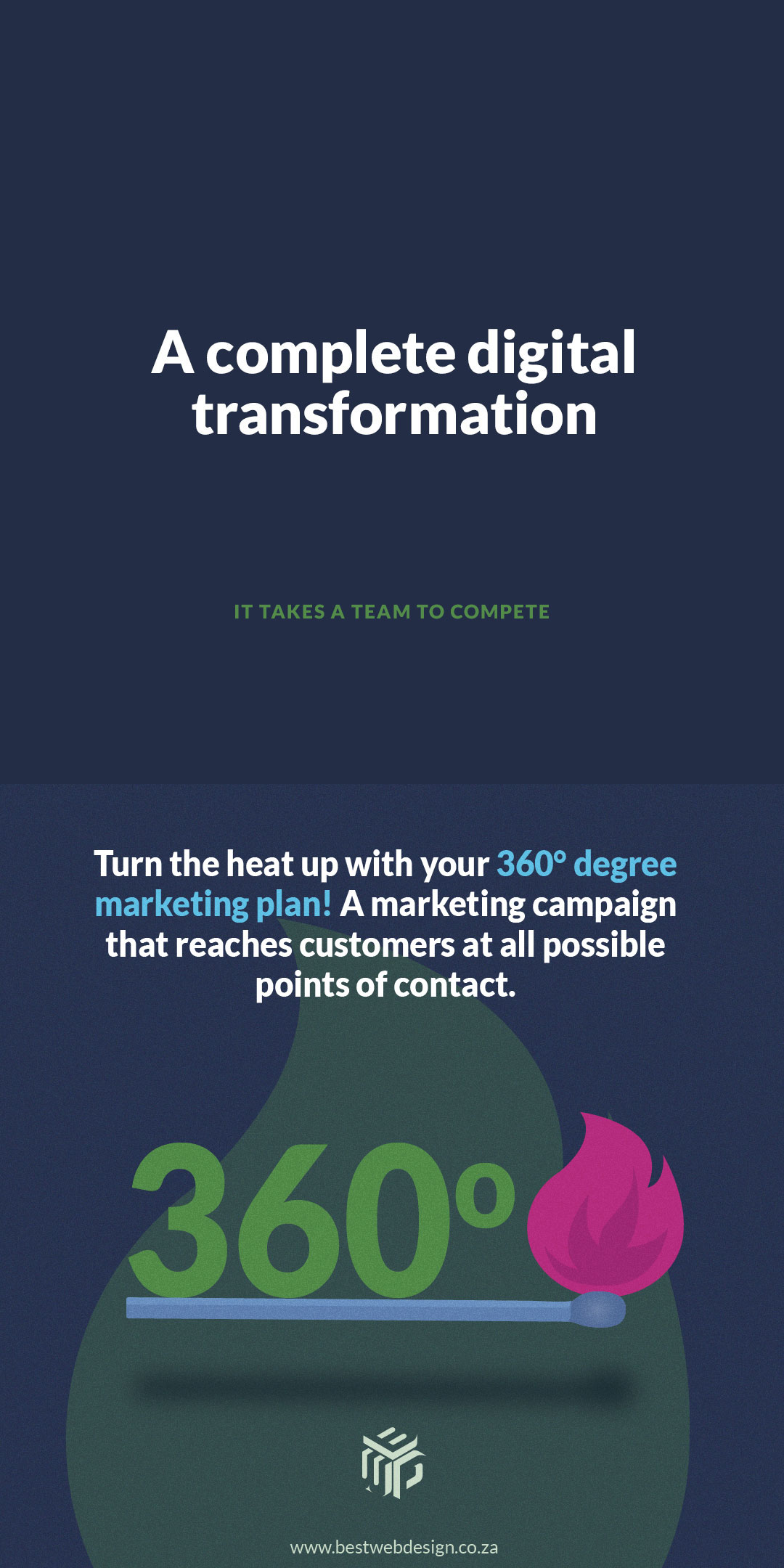 360-degree-online-marketing